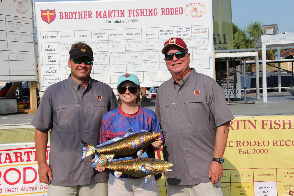 2019 Fishing Rodeo