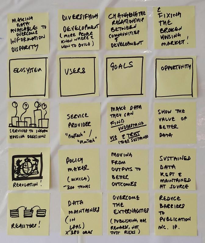 Explaining Digital Land to a workshop