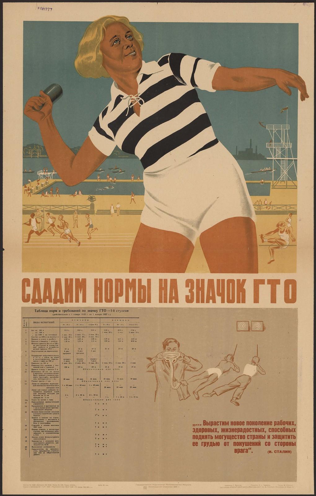 1935. Сдадим нормы на значок ГТО