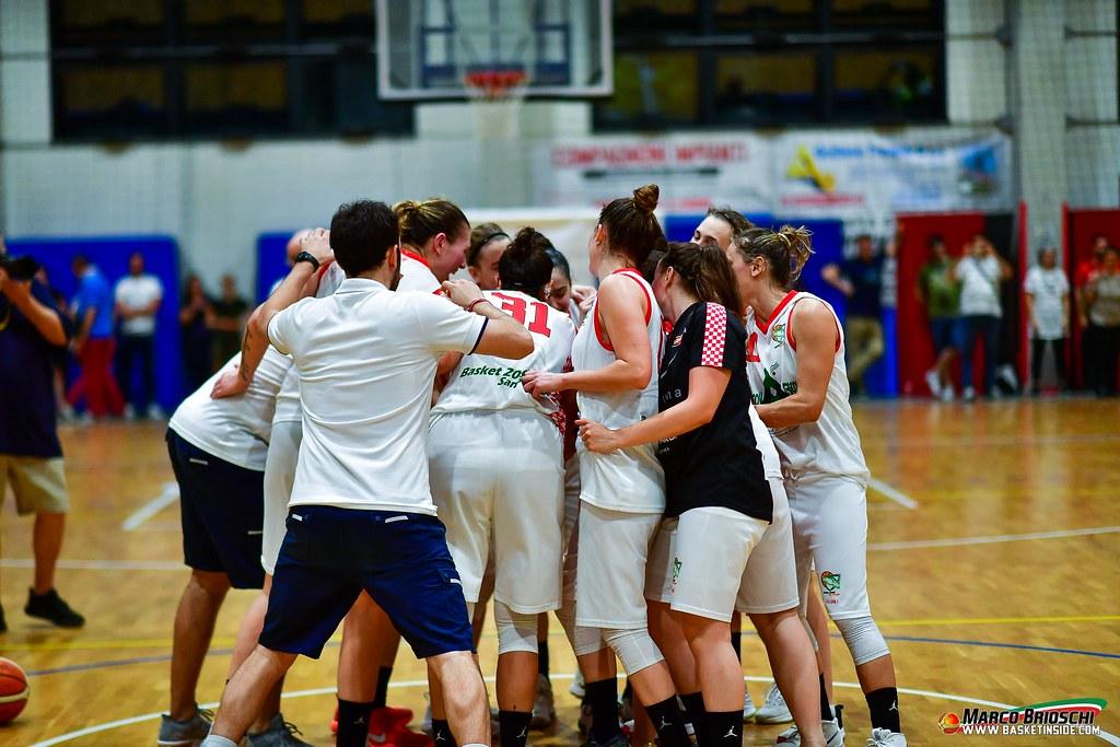 Basket 2000 S.Giorgio