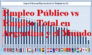 Empleo Público vs Empleo total en Argentina y el Mundo