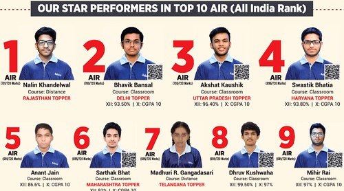 Aakash NEET Toppers 2019
