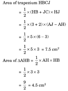 Mensuration NCERT Extra Questions for Class 8 Maths Q17.3