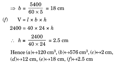 Mensuration NCERT Extra Questions for Class 8 Maths Q12.2