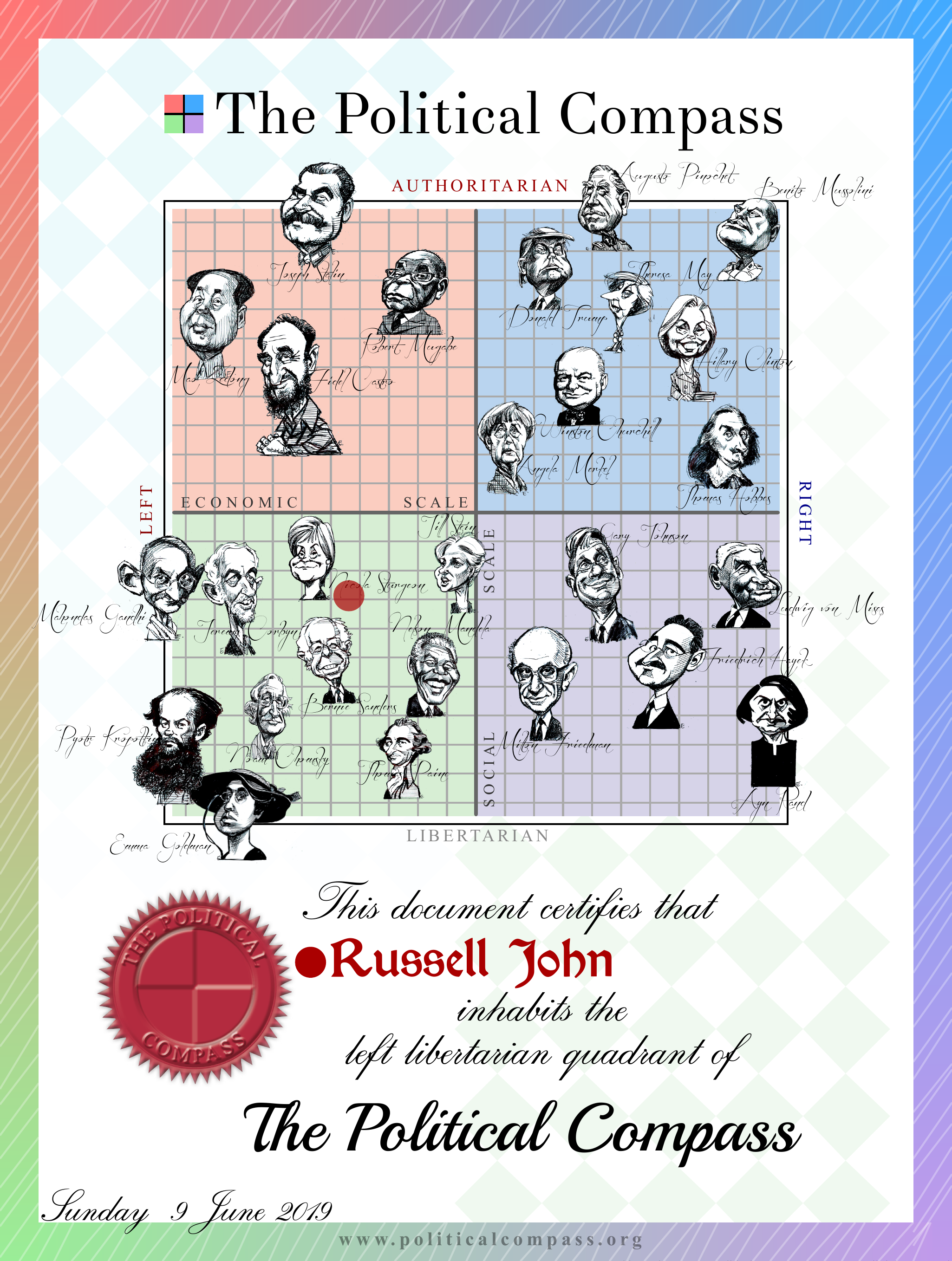 Political Compass Certificate