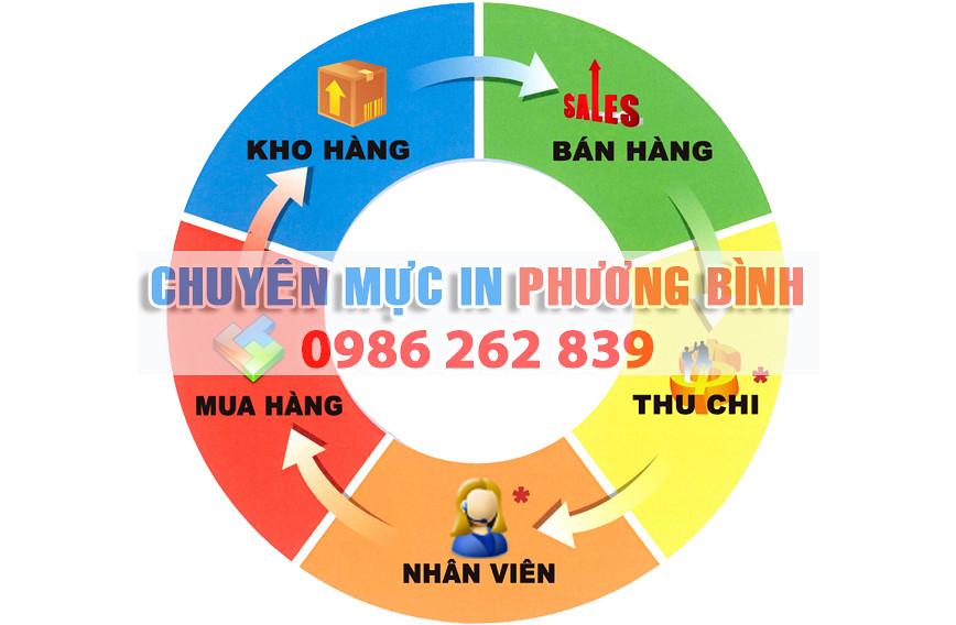 Phần mềm bán hàng Cần Thơ 0915326788
