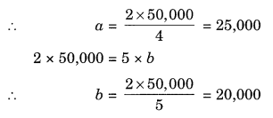 NCERT Solutions for Class 8 Maths Direct and Inverse Proportions Ex 13.2 Q2