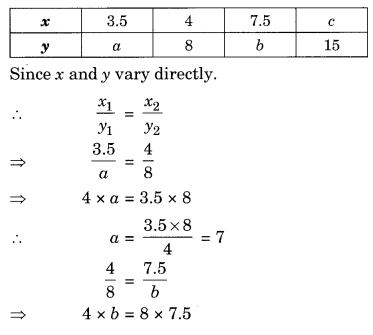 Direct and Inverse Proportions Class 8 Extra Questions Maths Chapter 13 Q2.1