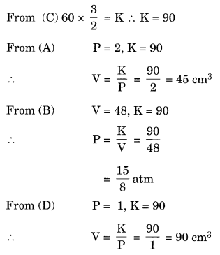 Direct and Inverse Proportions Class 8 Extra Questions Maths Chapter 13 Q11.1
