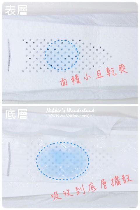 好自在 液體衛生棉 實測評比心得