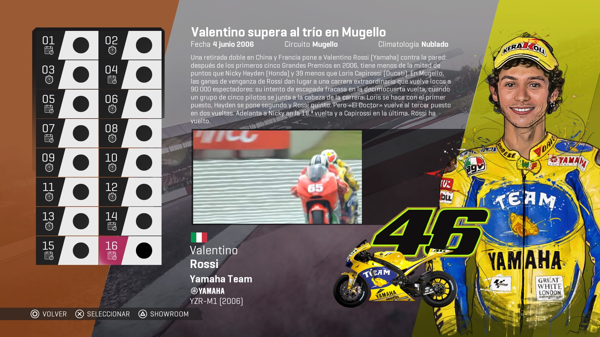 MotoGP_Review_6