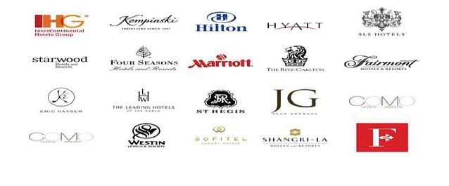 tu nghiệp có lương tại Mỹ (Visa J1): danh sách đối tác khách sạn