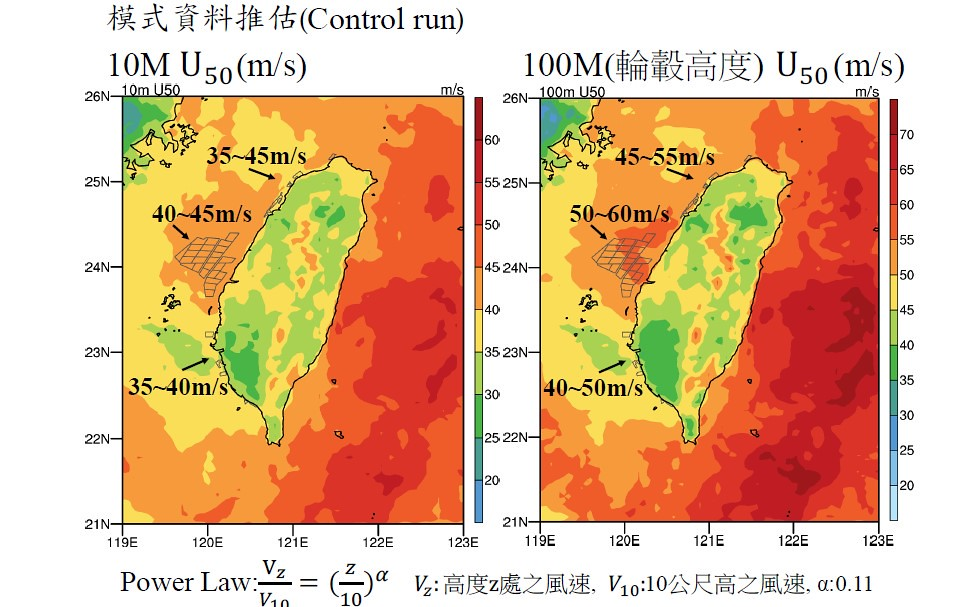 離岸風電如何度過颱風風險?氣象局推估外海50年迴歸的極限風速。資料來源:氣象局