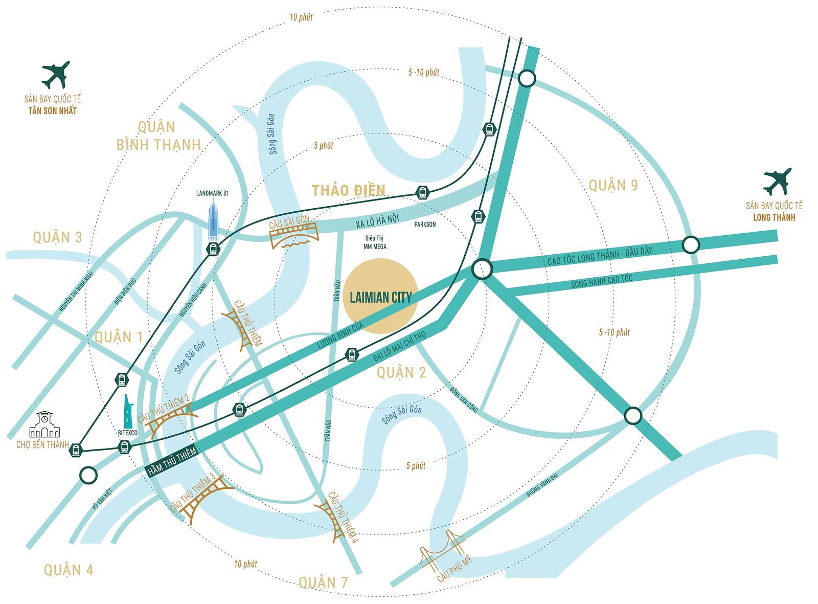 Laimian City và vị trí thuận lợi