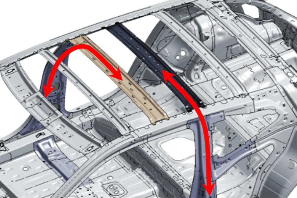 全新All-New VELOSTER採雙重車頂強化結構讓安全更提升