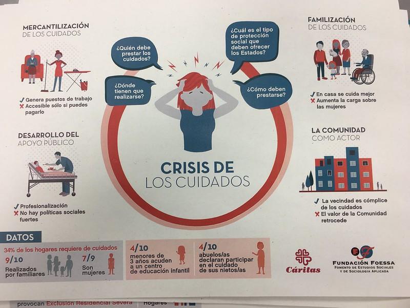 Crisis de los cuidados