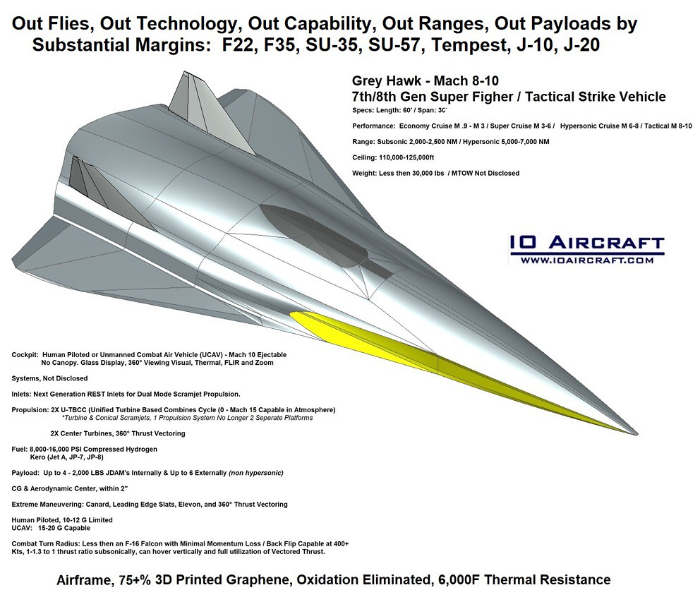 Grey Hawk - Mach 8-10 - 7th / 8th Gen Hypersonic Super Fighter Aircraft / Tactical Strike Vehicle, IO Aircraft www.ioaircraft.com