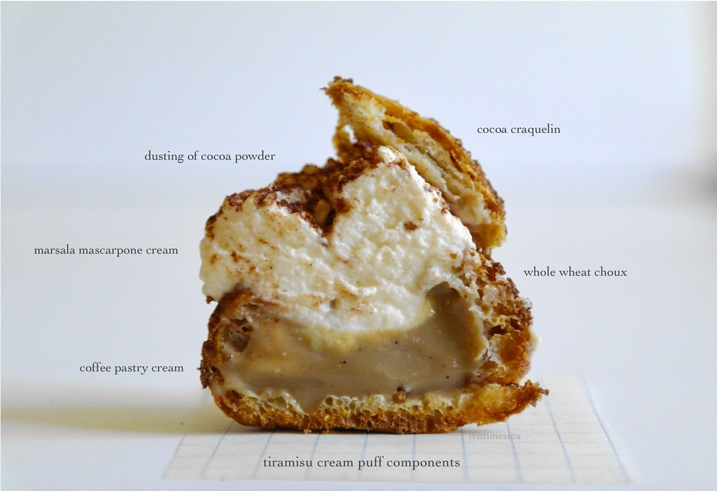 cream puff components