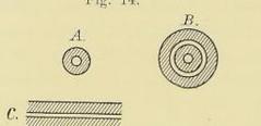 This image is taken from Page 96 of Emil du Bois-Reymond's Vorlesungen über die Physik des organischen Stoffwechsels