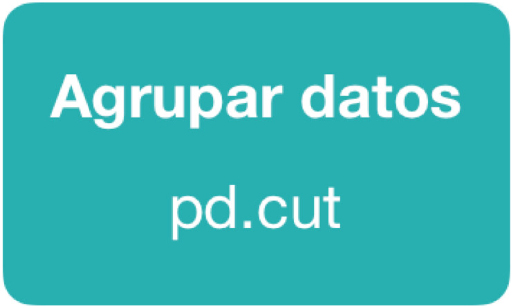 Agrupando los datos 2