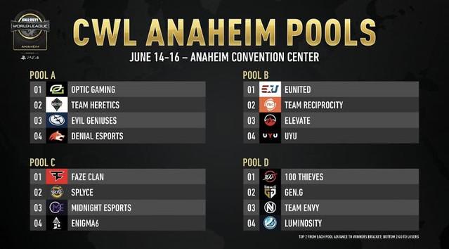 CWL Anaheim