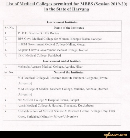 Haryana MBBS Admission 2019 [Admission on basis of NEET UG