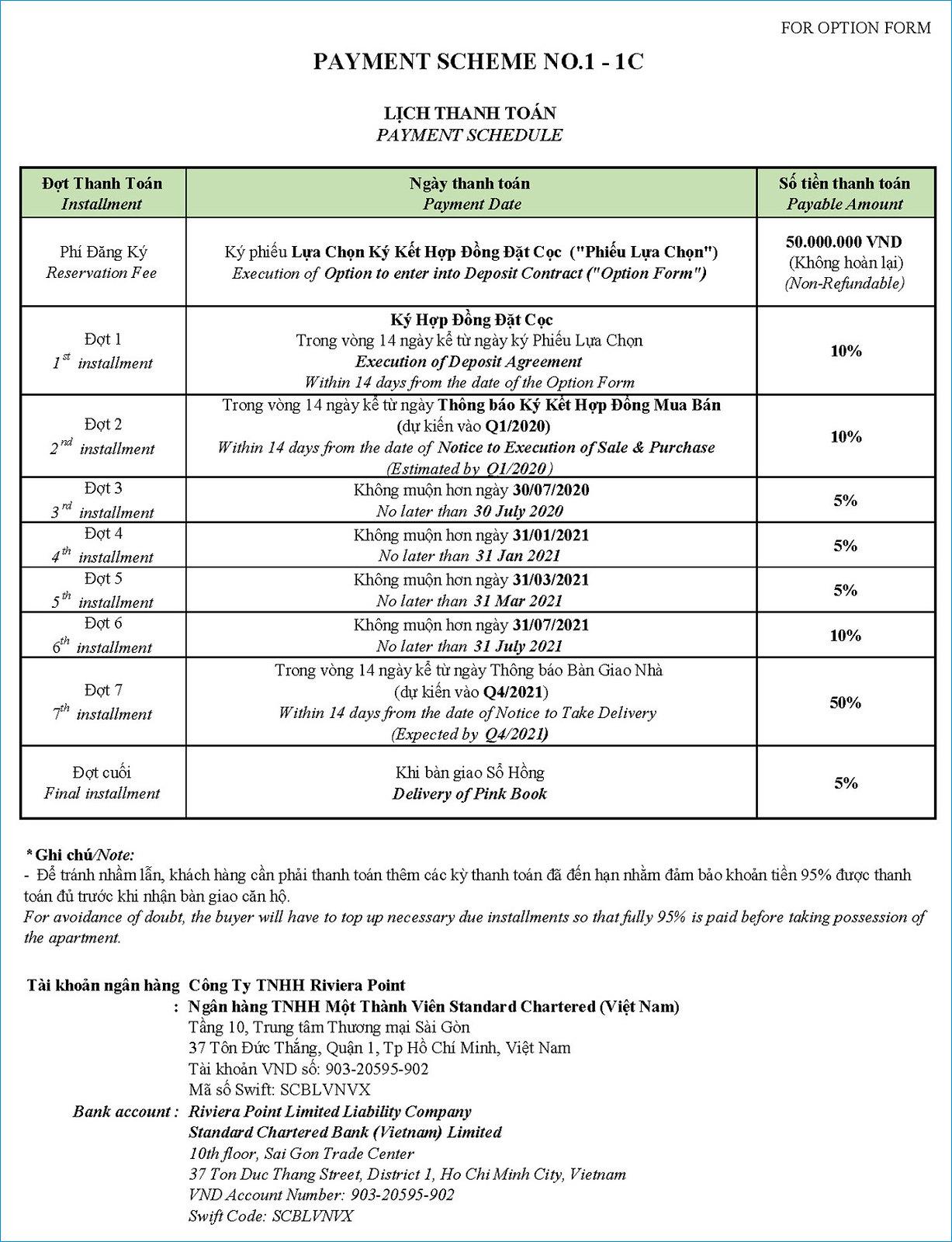 Phương thức thanh toán chuẩn căn hộ The Infiniti quận 7.