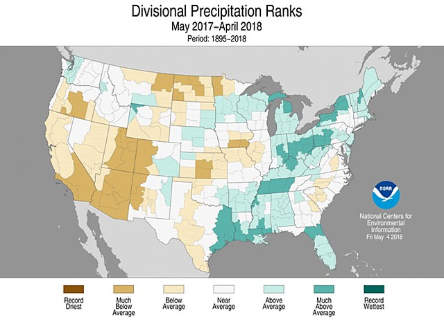 A comparison of precipitation rates in 2017-2018
