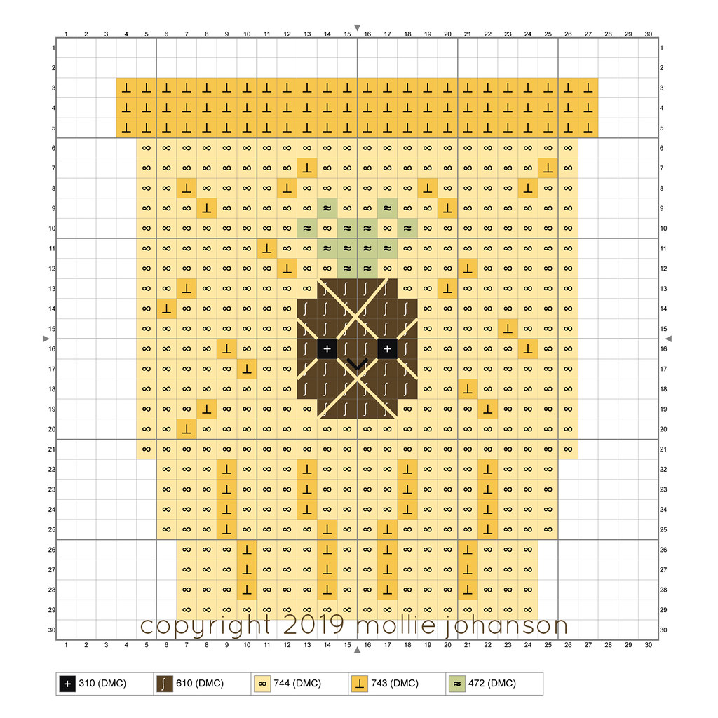 Pineapple Marmalade Cross Stitch Pattern