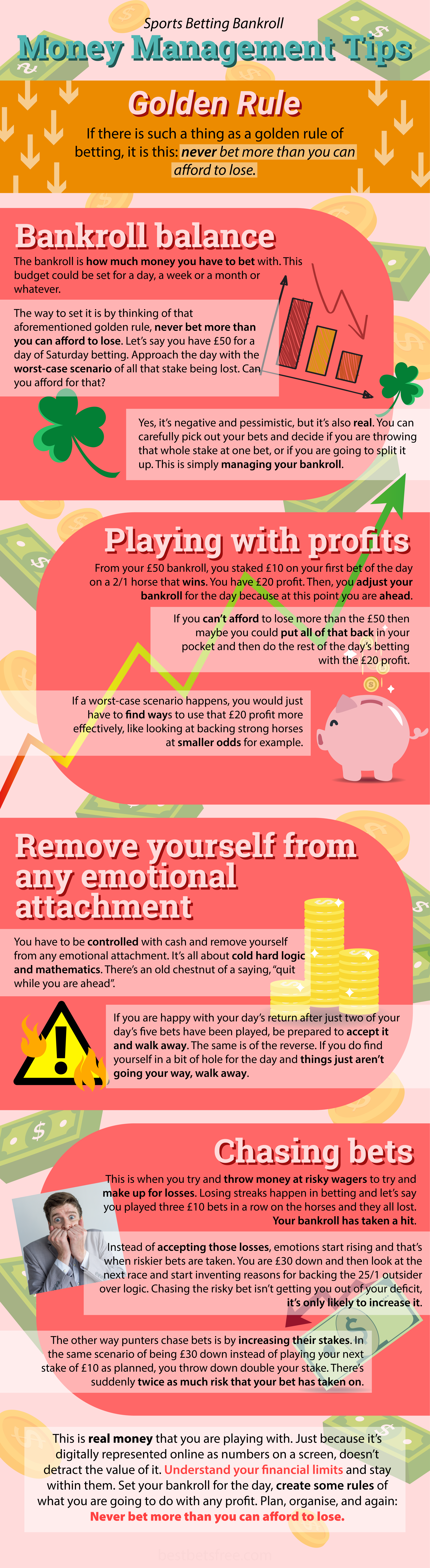 Sports Betting Bankroll Money Management Tips Infographic