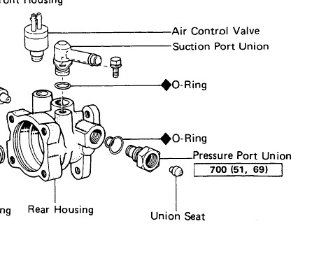 What is this part? Power Steering Pump - High Pressure Hose Seat? - Toyota  4Runner Forum - Largest 4Runner ForumToyota 4Runner Forum