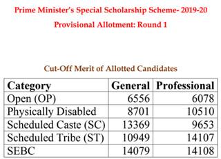 PMSSS Merit List Round 1