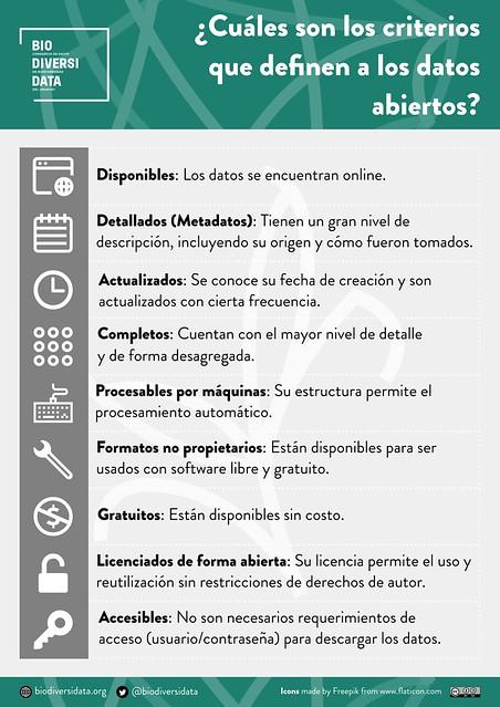 Open Data (ESP)
