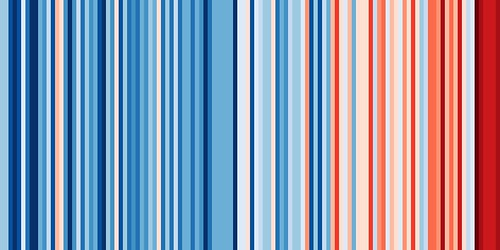 Warming Stripes for #Australia from 1901-2018. Using data from Berkeley Earth. #ShowYourStripes