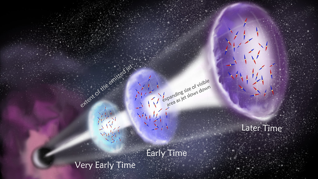 An artist's impression of a Gamma Ray Burst jet, and the small patches of magnetic fields present, as revealed by new research.