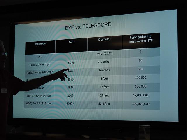 S5024939 eye vs. telescope light gathering