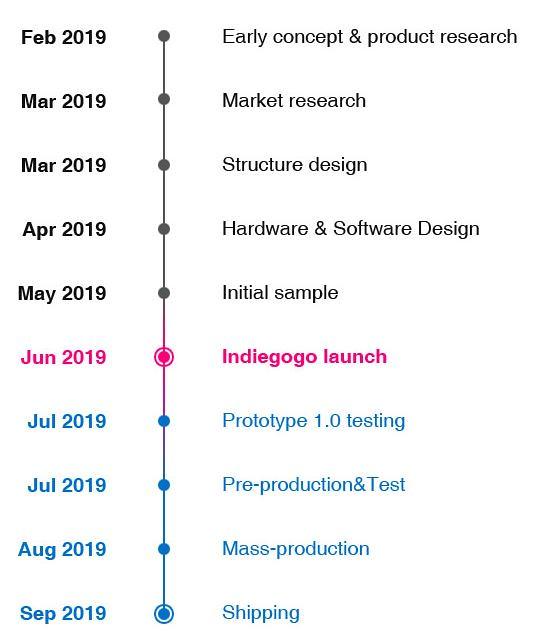 2019-06-19 17_25_26-minimachines.net