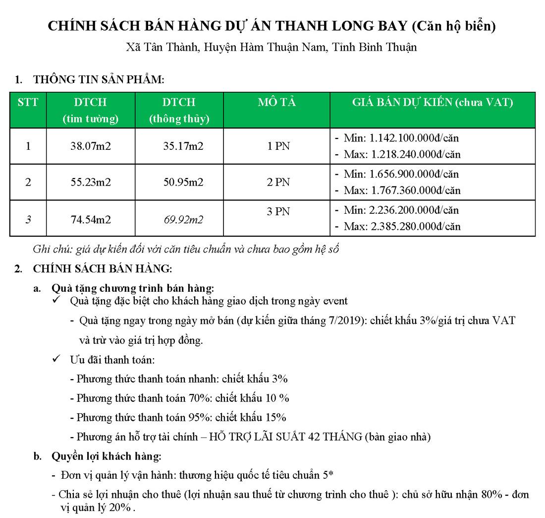 Khoảng giá cực tiểu và cực đại của căn hộ Thanh Long Bay, Phan Thiết (đợt 1)
