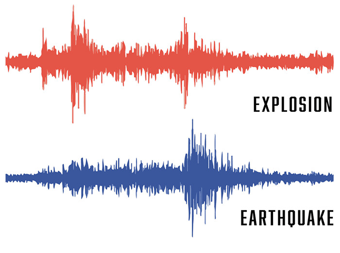 Seismic activity recordings showing the difference between an earthquake and an explosion.