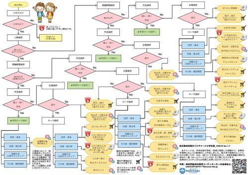 chart2小学生以下版