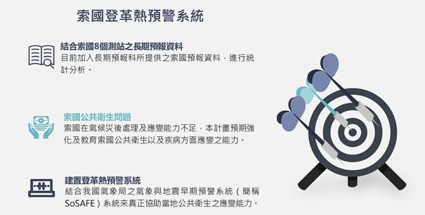 台灣協助索國建置登革熱預警系統。(來源:工作坊簡報)