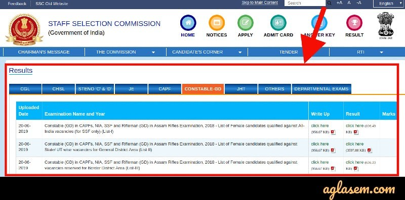 SSC GD Constable Cut off and Result Released; 529273 Qualified for PET / PST