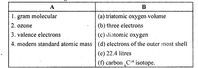 KSEEB Solutions for Class 8 ScienceChapter 4 Atoms and Molecules III