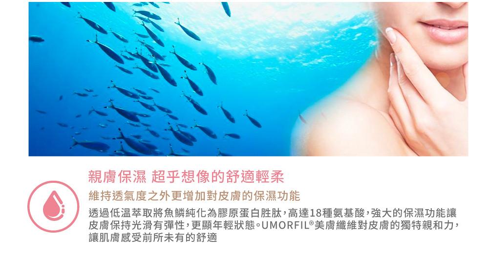 選用深海魚麟膠原蛋白適意圖