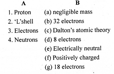 KSEEB Solutions for Class 8 Science Chapter 3 Structure of Atom 1