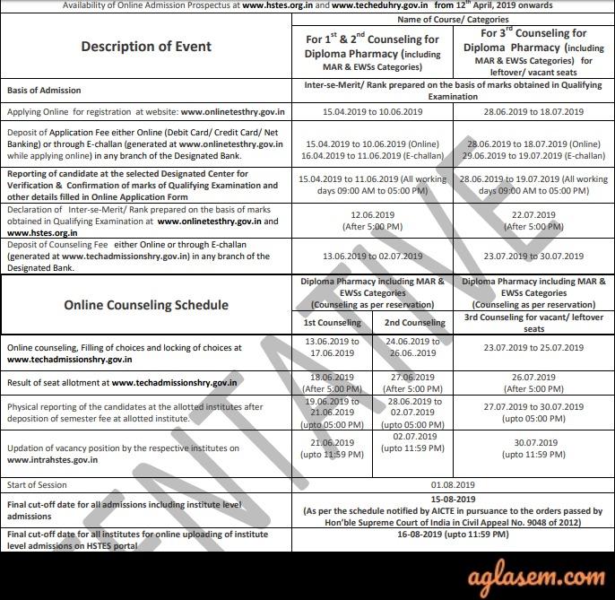Haryana Polytechnic (DET) 2019: Exam Date, Online Form