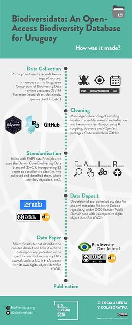 Data Paper (ENG)