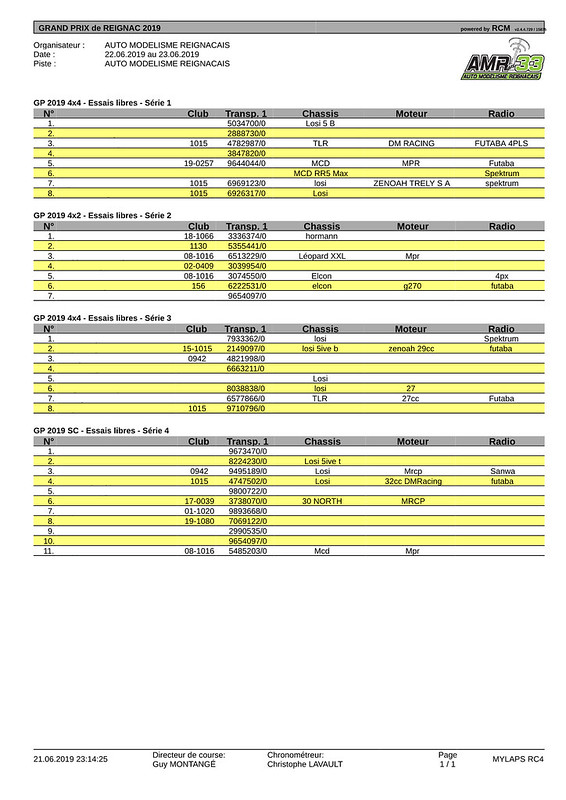 Séries Essais libres-pdf