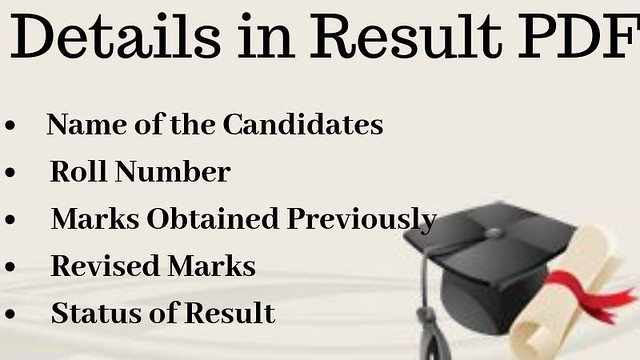 TBSE HS Supplementary Result 2019