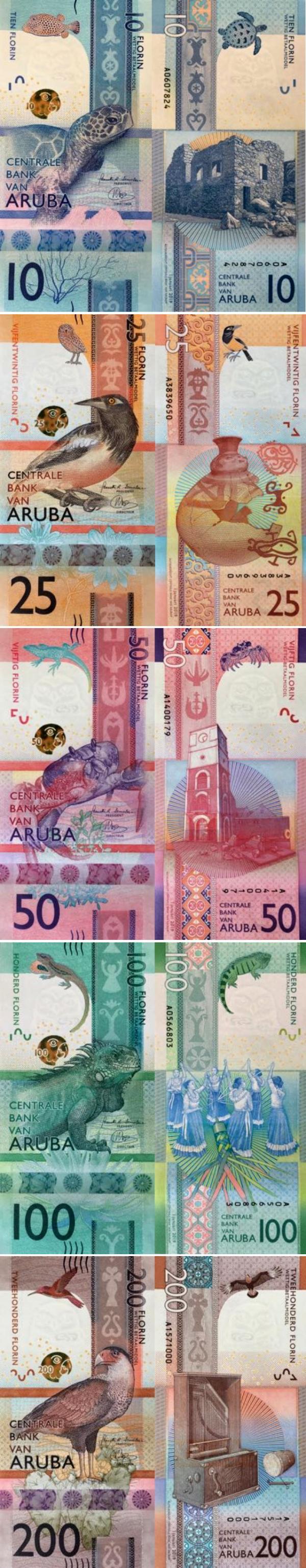 Aruba Banknote News